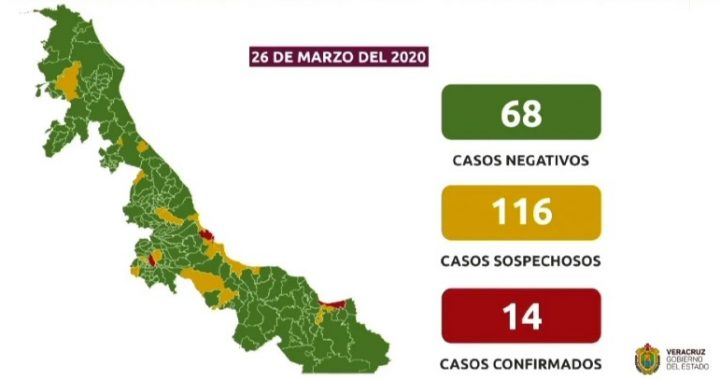 Boca del Río el epicentro del coronavirus en Veracruz