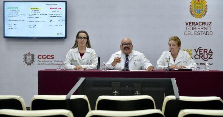 Veracruz confirma dos casos de coronavirus, los primeros